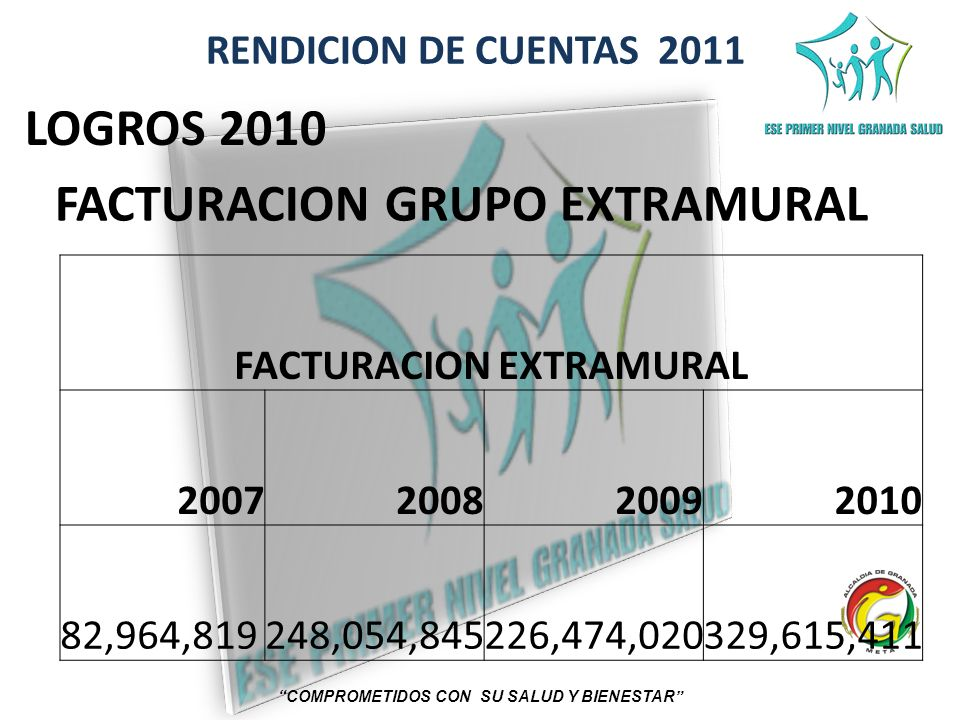 FACTURACION GRUPO EXTRAMURAL