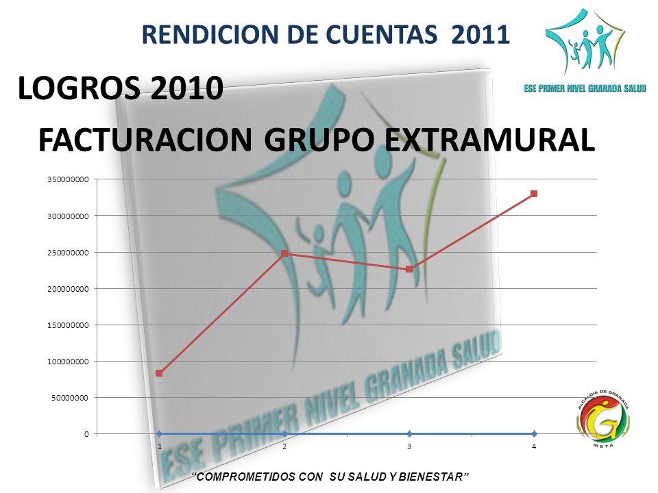 FACTURACION GRUPO EXTRAMURAL COMPROMETIDOS CON SU SALUD Y BIENESTAR