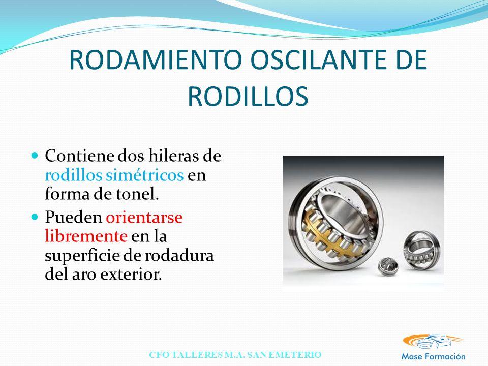 RODAMIENTO OSCILANTE DE RODILLOS