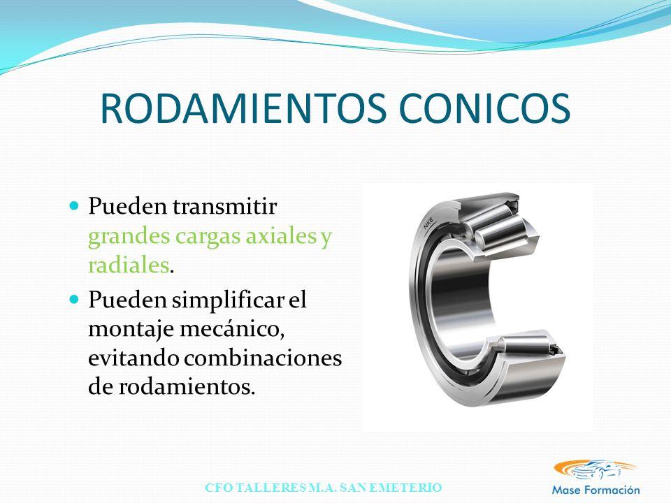 RODAMIENTOS CONICOS Pueden transmitir grandes cargas axiales y radiales.