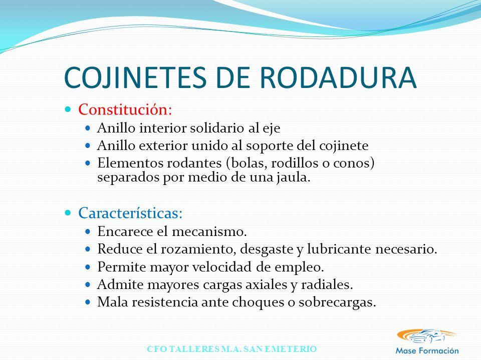 COJINETES DE RODADURA Constitución: Características: