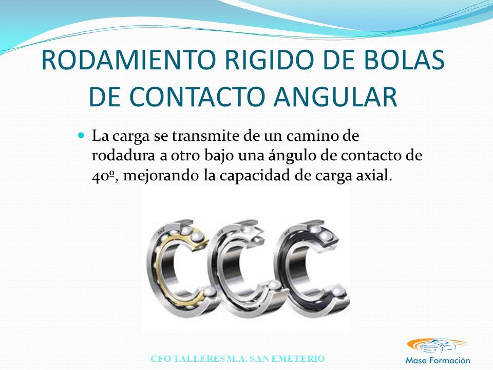 RODAMIENTO RIGIDO DE BOLAS DE CONTACTO ANGULAR