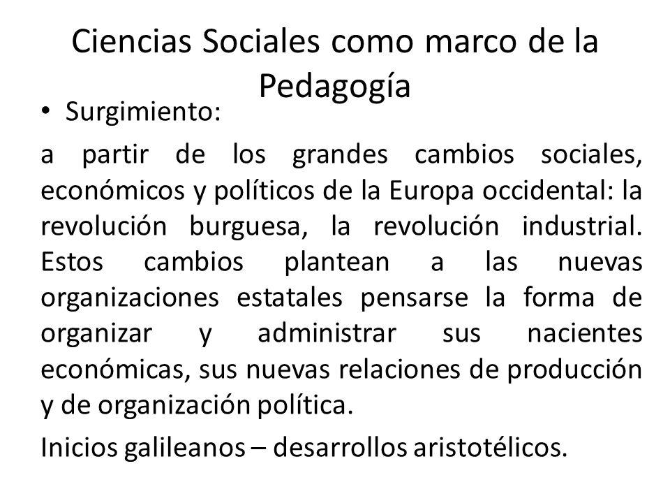 Ciencias Sociales como marco de la Pedagogía