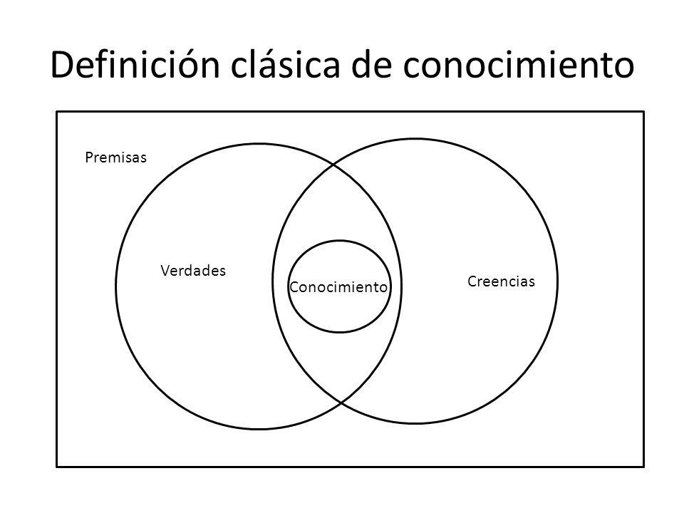 Definición clásica de conocimiento