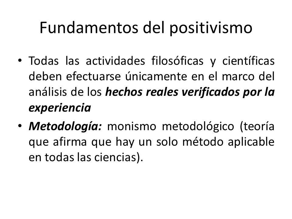 Fundamentos del positivismo