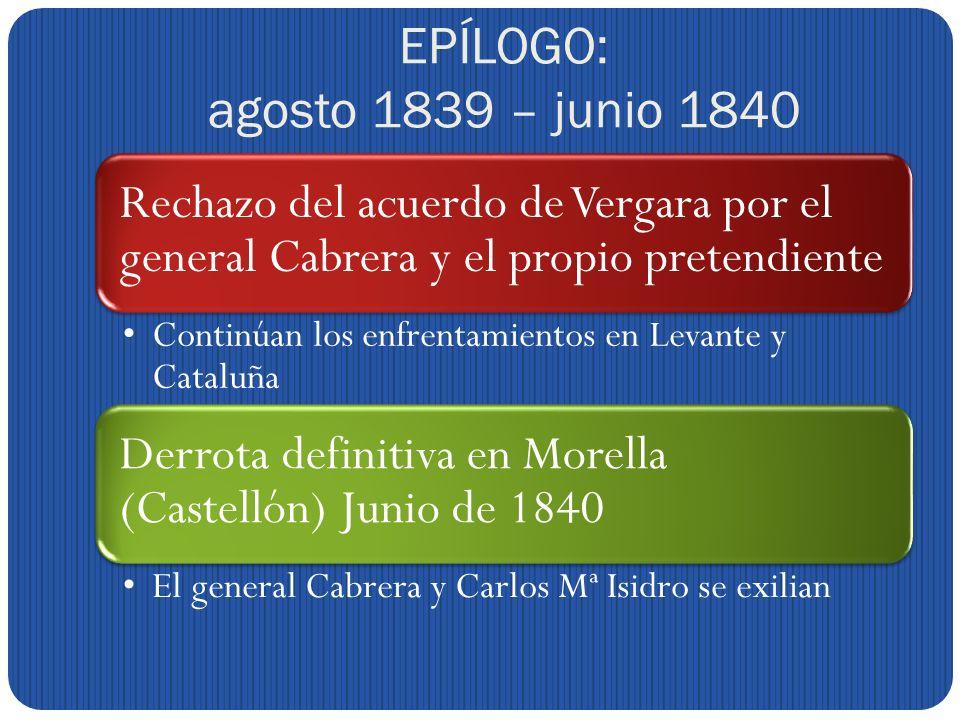 EPÍLOGO: agosto 1839 – junio 1840