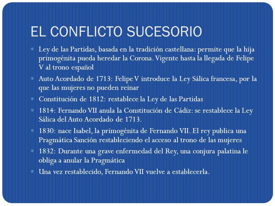 EL CONFLICTO SUCESORIO