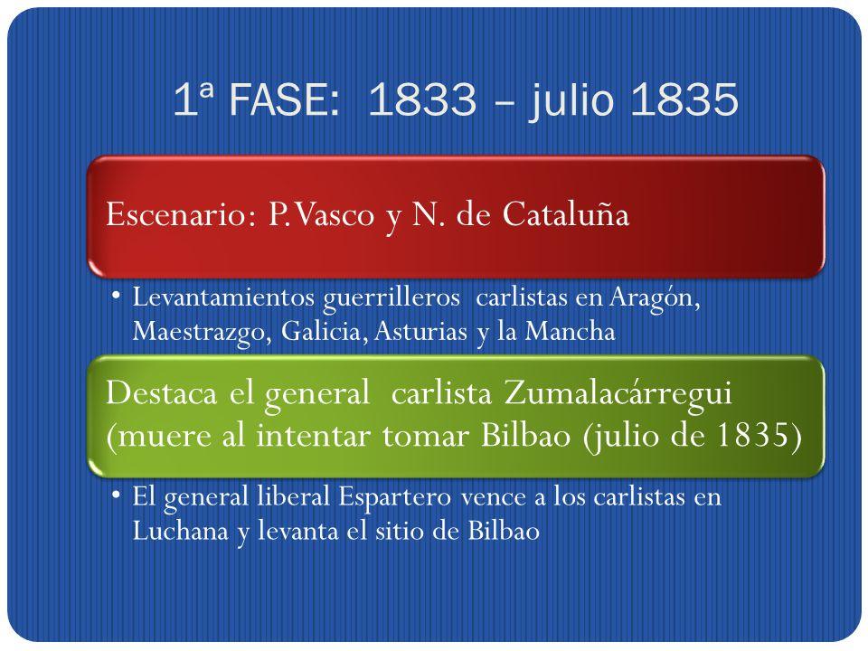 1ª FASE: 1833 – julio 1835 Escenario: P.Vasco y N. de Cataluña