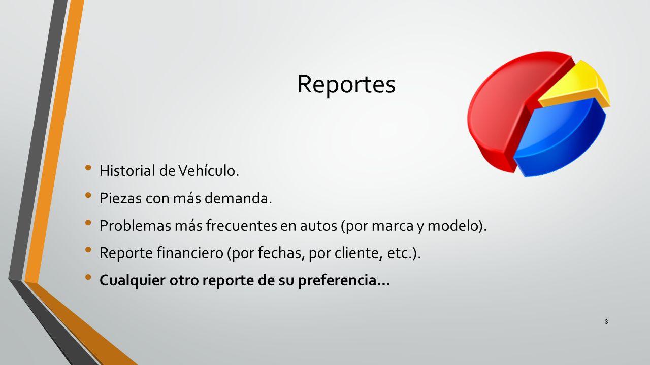 Reportes Historial de Vehículo. Piezas con más demanda.