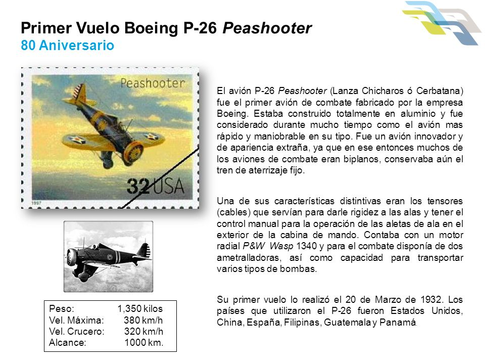 Primer Vuelo Boeing P-26 Peashooter