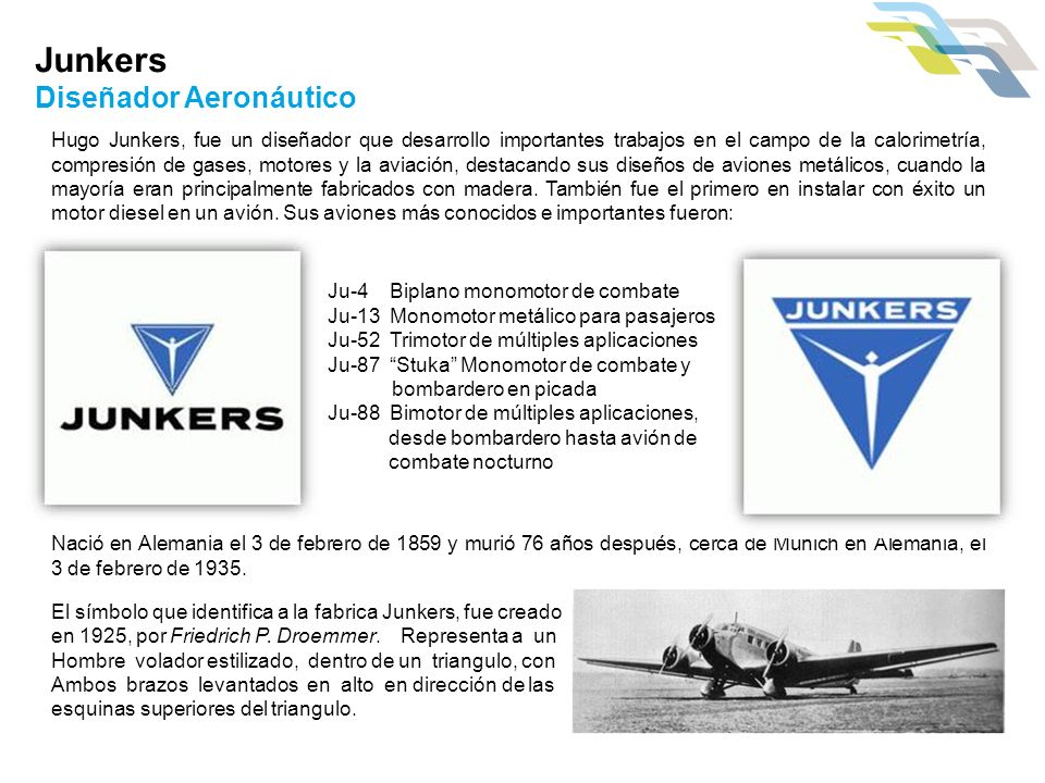Junkers Diseñador Aeronáutico