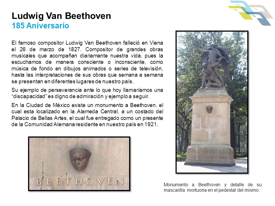 Ludwig Van Beethoven 185 Aniversario