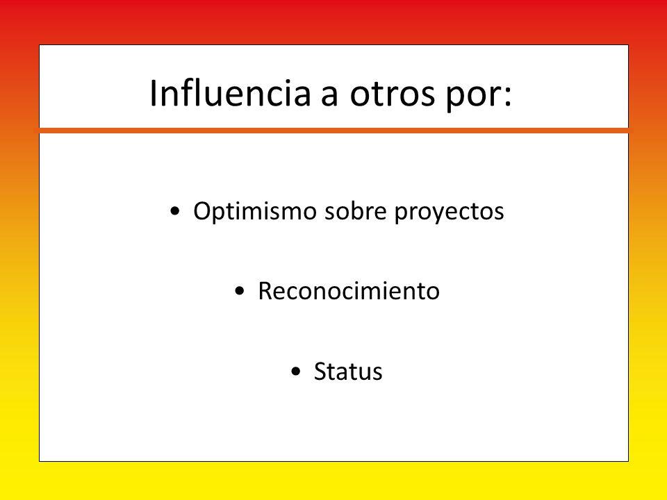 Optimismo sobre proyectos