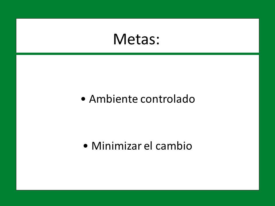Metas: Ambiente controlado Minimizar el cambio