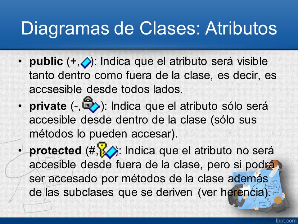 Diagramas de Clases: Atributos