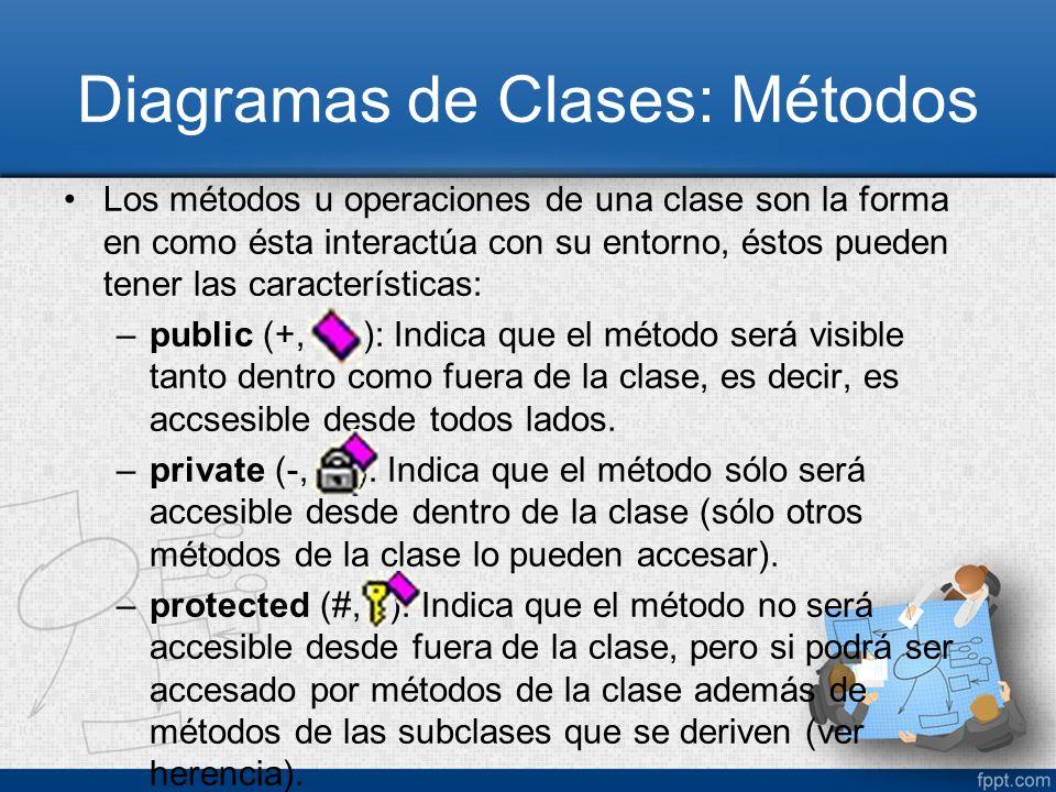 Diagramas de Clases: Métodos