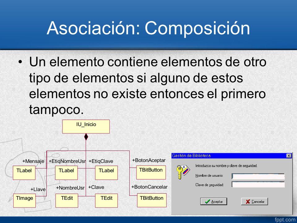 Asociación: Composición
