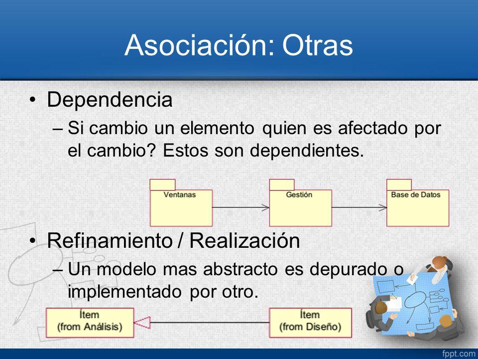 Asociación: Otras Dependencia Refinamiento / Realización