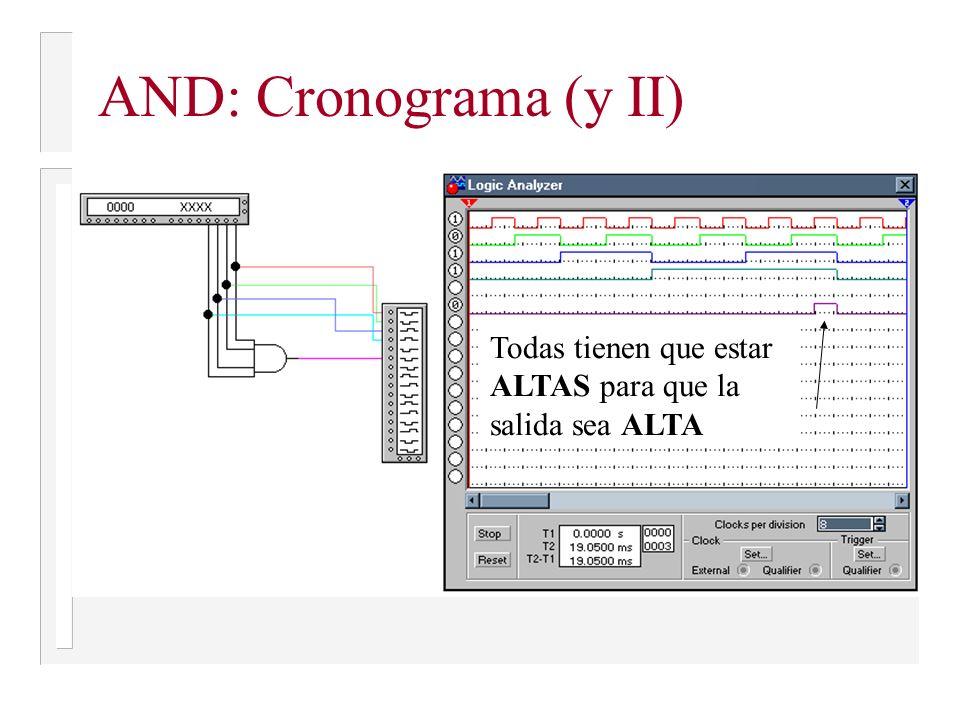 AND: Cronograma (y II) Todas tienen que estar ALTAS para que la salida sea ALTA