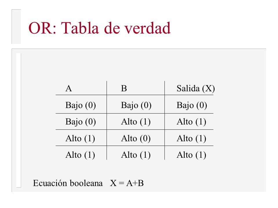 OR: Tabla de verdad A B Salida (X) Bajo (0) Bajo (0) Bajo (0)