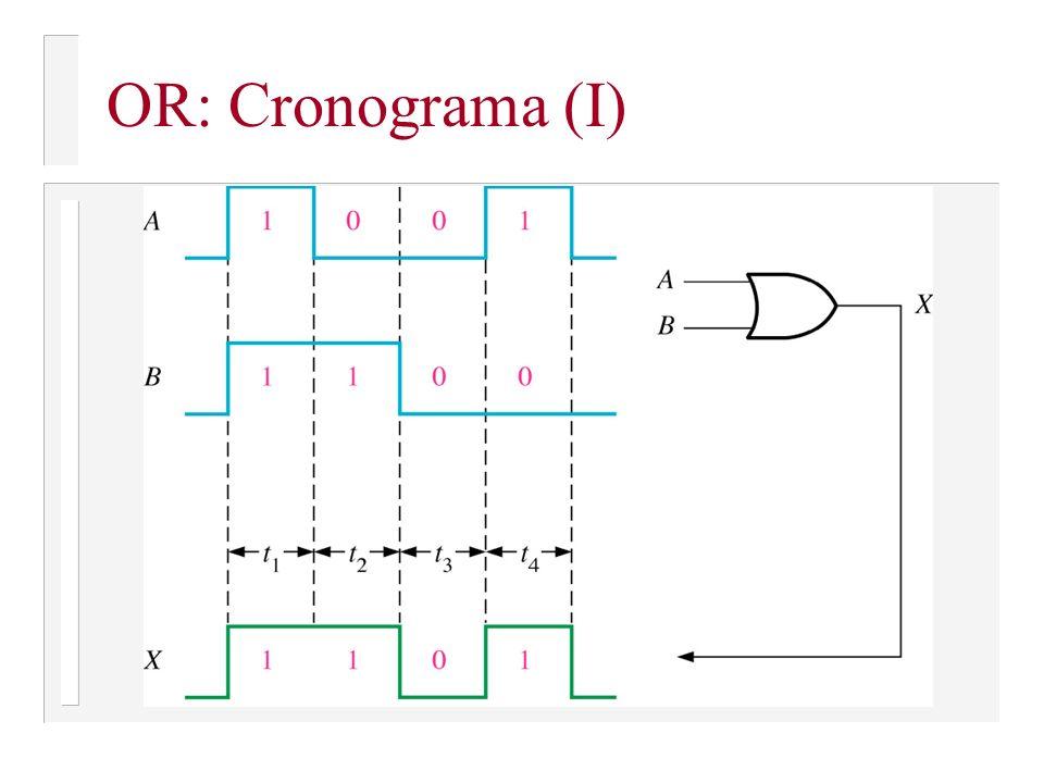 OR: Cronograma (I)
