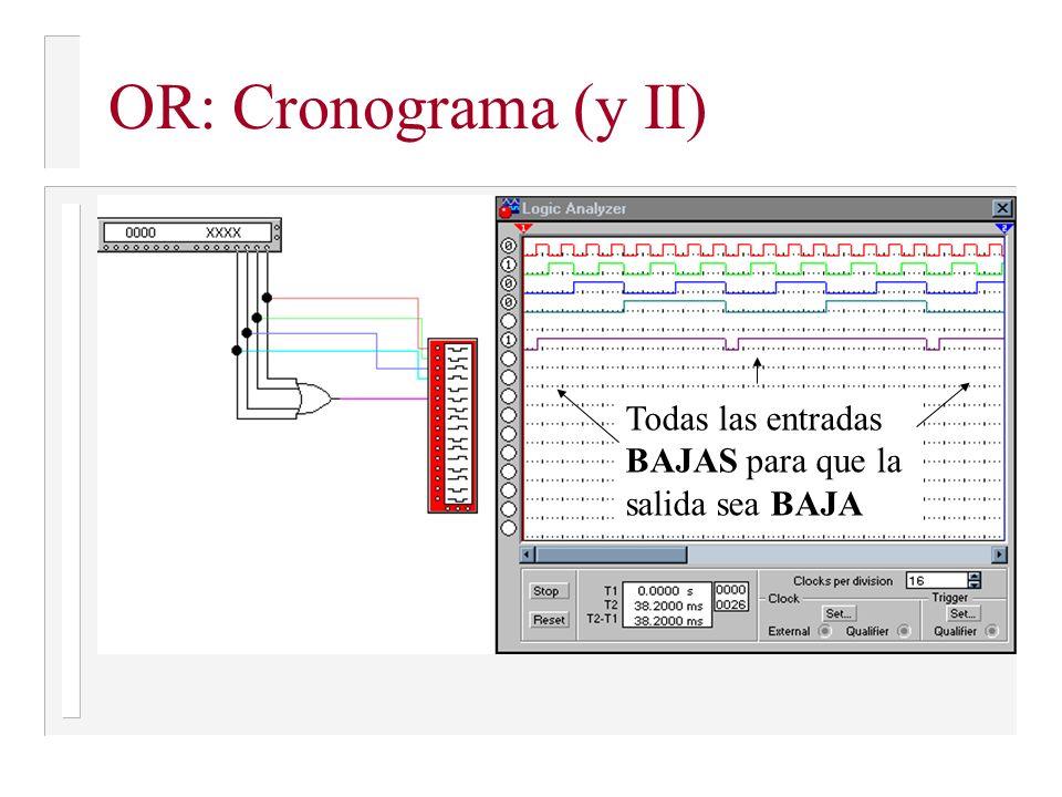 OR: Cronograma (y II) Todas las entradas BAJAS para que la salida sea BAJA