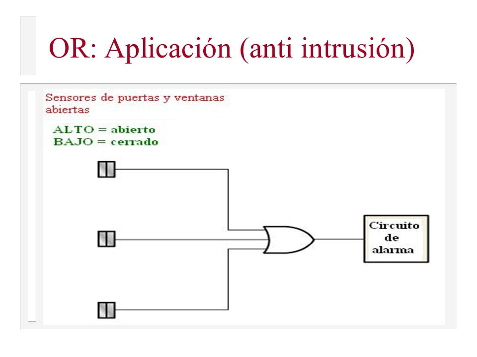 OR: Aplicación (anti intrusión)