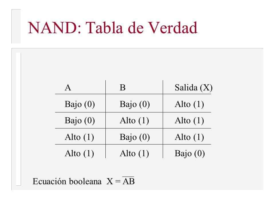 NAND: Tabla de Verdad A B Salida (X) Bajo (0) Bajo (0) Alto (1)