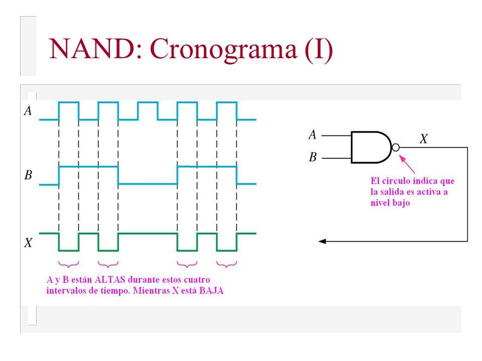 NAND: Cronograma (I)