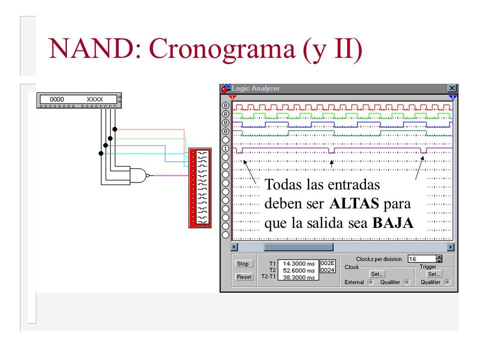 NAND: Cronograma (y II)