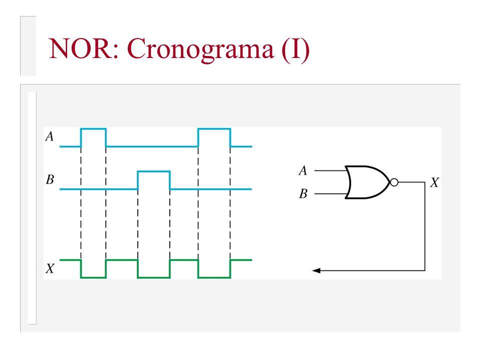 NOR: Cronograma (I)