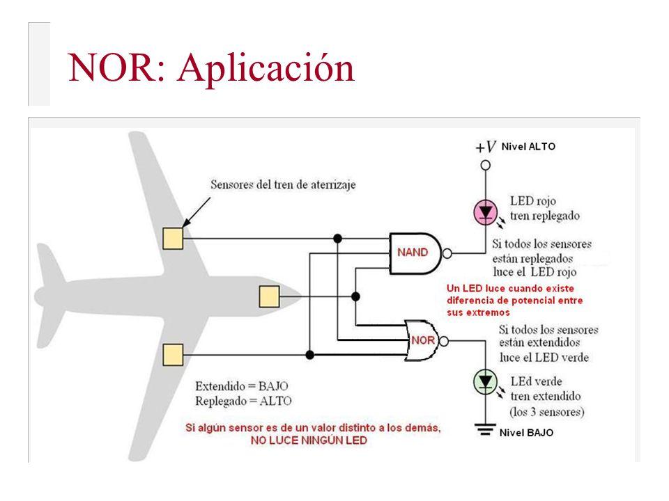 NOR: Aplicación
