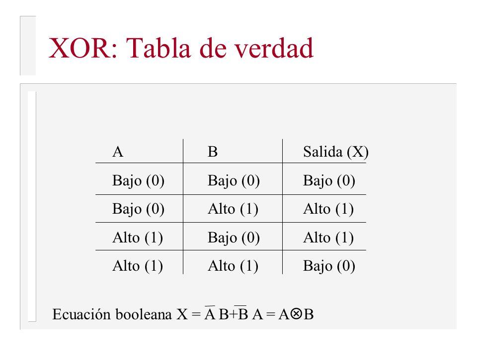 XOR: Tabla de verdad A B Salida (X) Bajo (0) Bajo (0) Bajo (0)