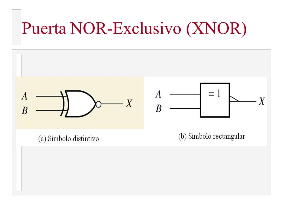 Puerta NOR-Exclusivo (XNOR)
