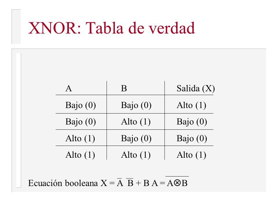 XNOR: Tabla de verdad A B Salida (X) Bajo (0) Bajo (0) Alto (1)