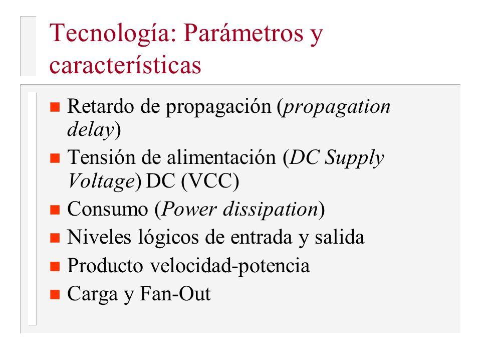 Tecnología: Parámetros y características