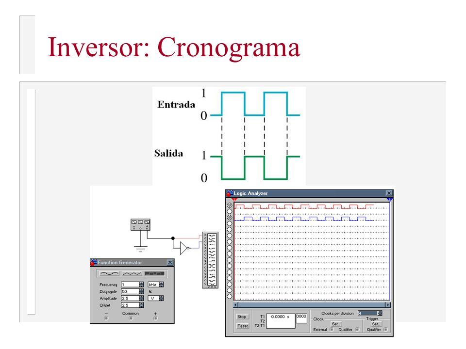 Inversor: Cronograma