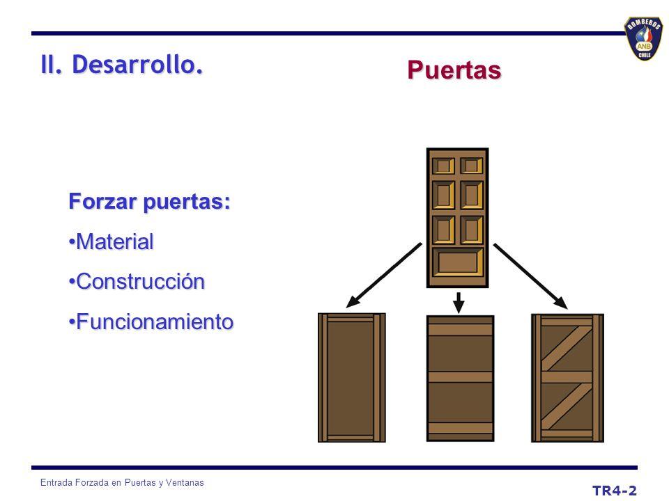 II. Desarrollo. Puertas Forzar puertas: Material Construcción