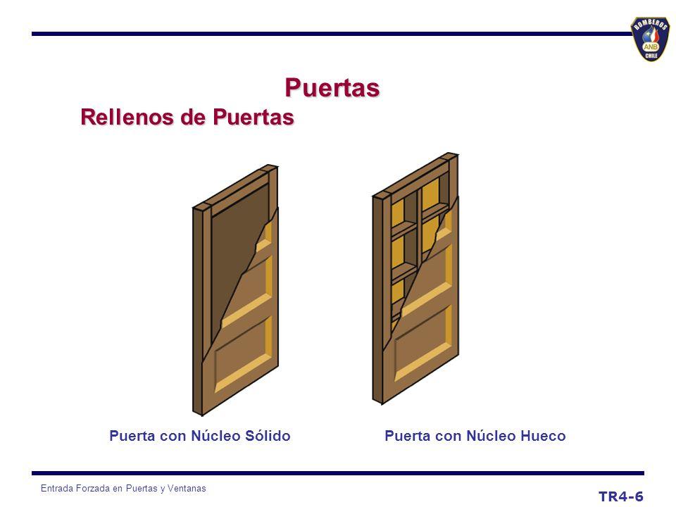 Puerta con Núcleo Sólido Puerta con Núcleo Hueco