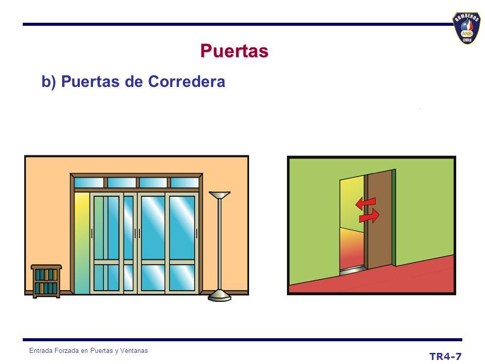 Puertas b) Puertas de Corredera TR4-7