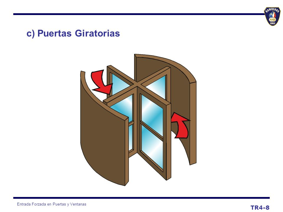 Puertas c) Puertas Giratorias TR4-8