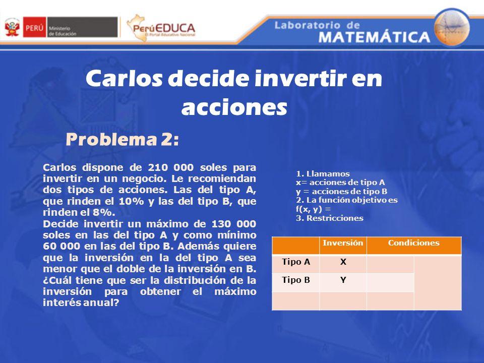Carlos decide invertir en acciones