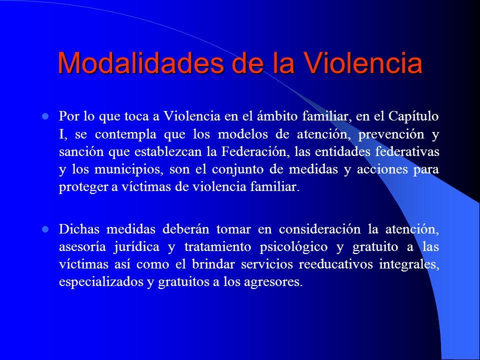 Modalidades de la Violencia