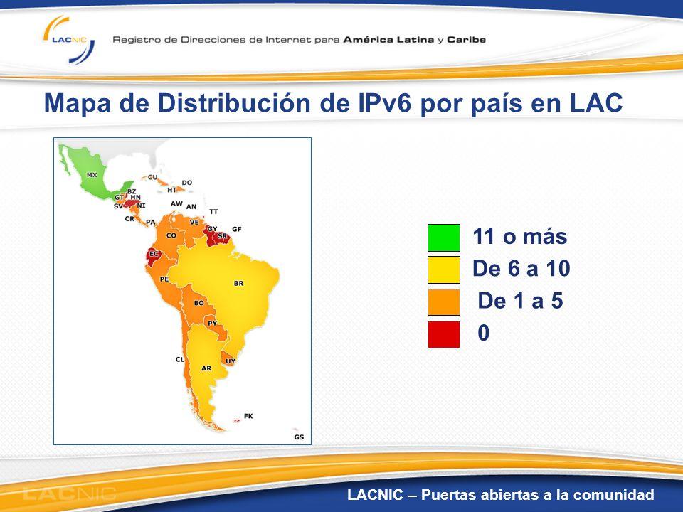 Mapa de Distribución de IPv6 por país en LAC