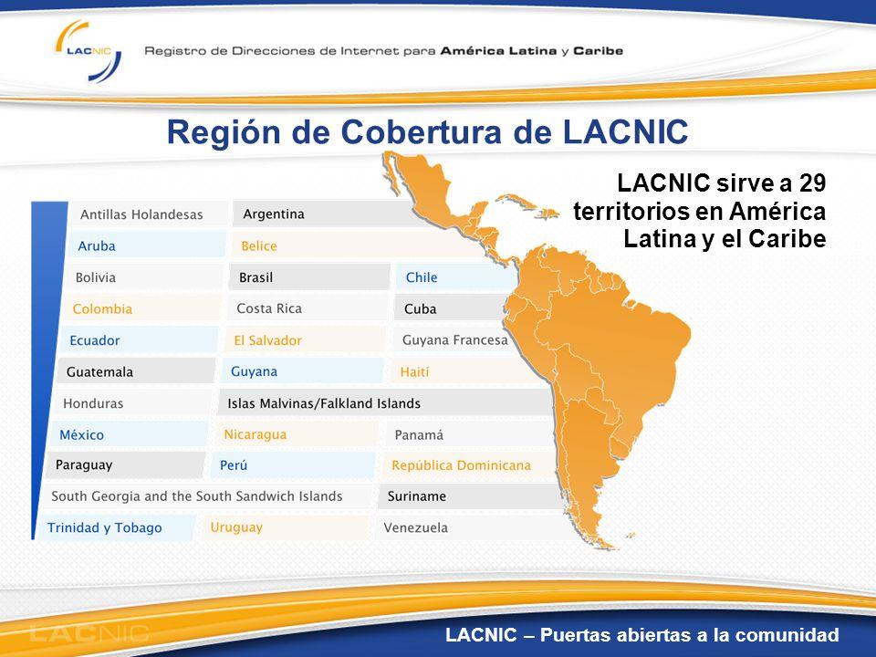 Región de Cobertura de LACNIC