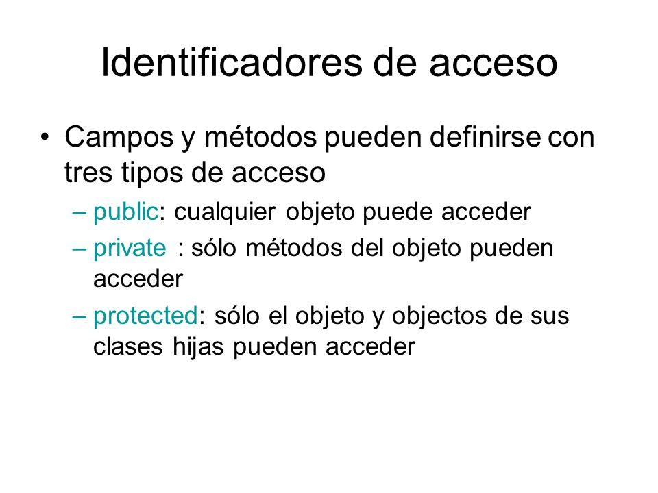 Identificadores de acceso