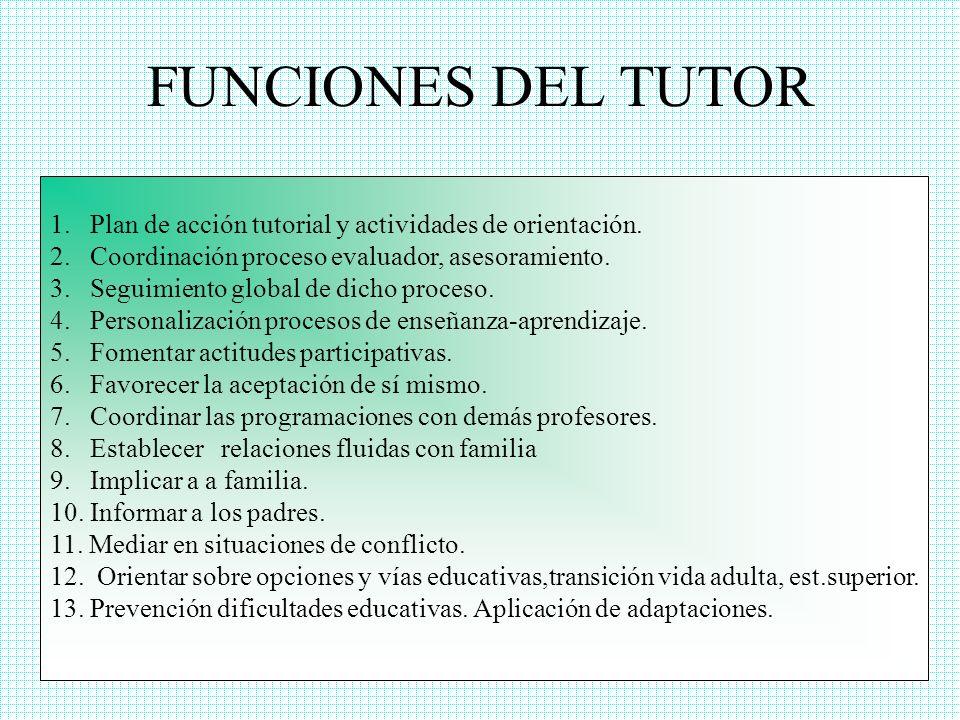 FUNCIONES DEL TUTOR 1. Plan de acción tutorial y actividades de orientación. 2. Coordinación proceso evaluador, asesoramiento.