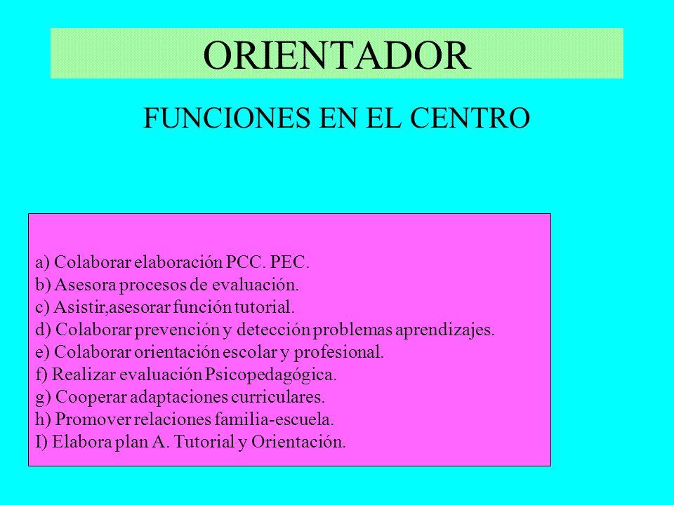 ORIENTADOR FUNCIONES EN EL CENTRO a) Colaborar elaboración PCC. PEC.