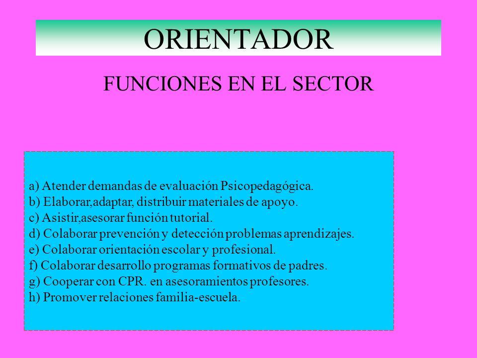 ORIENTADOR FUNCIONES EN EL SECTOR