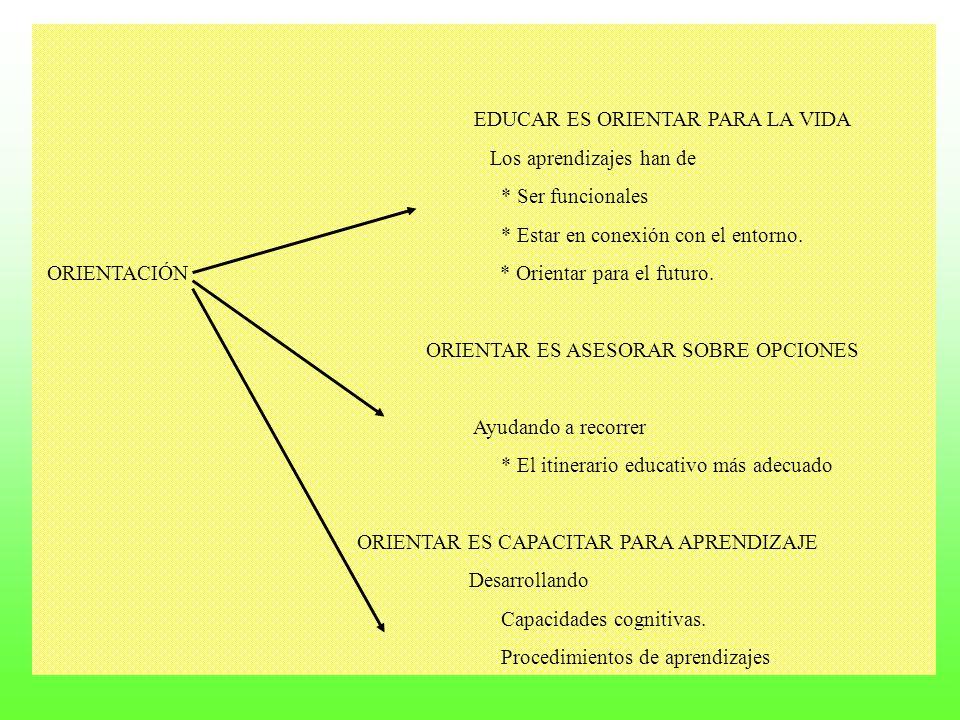 EDUCAR ES ORIENTAR PARA LA VIDA